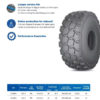 ADT Tyres for B30, B40, B50